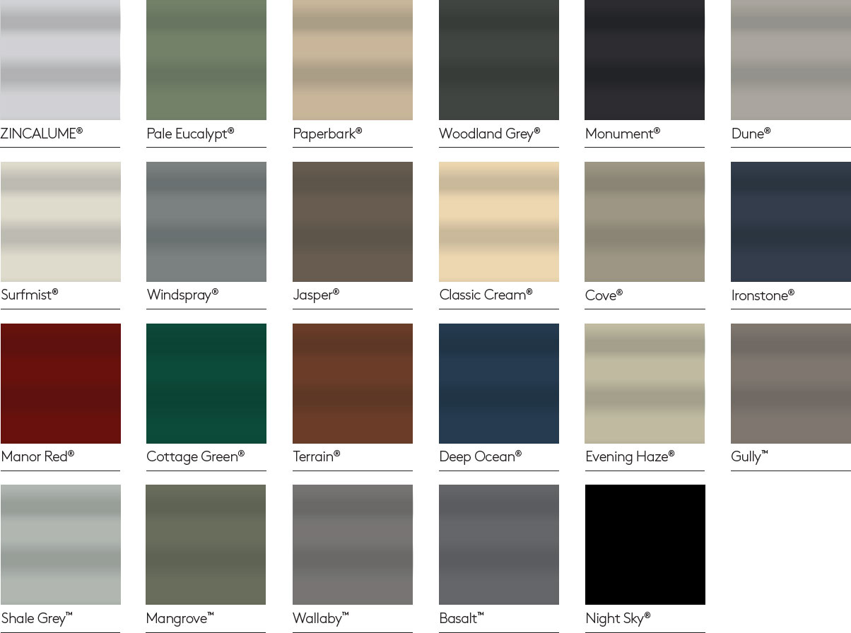 ColorbondColours